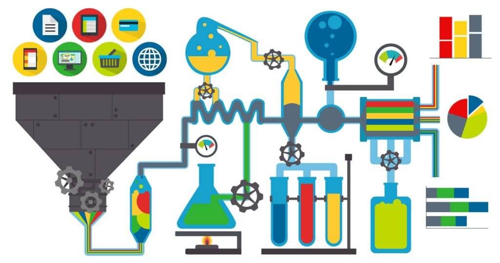 Rube Goldberg machine illustration of beakers, test tubes, and funnels